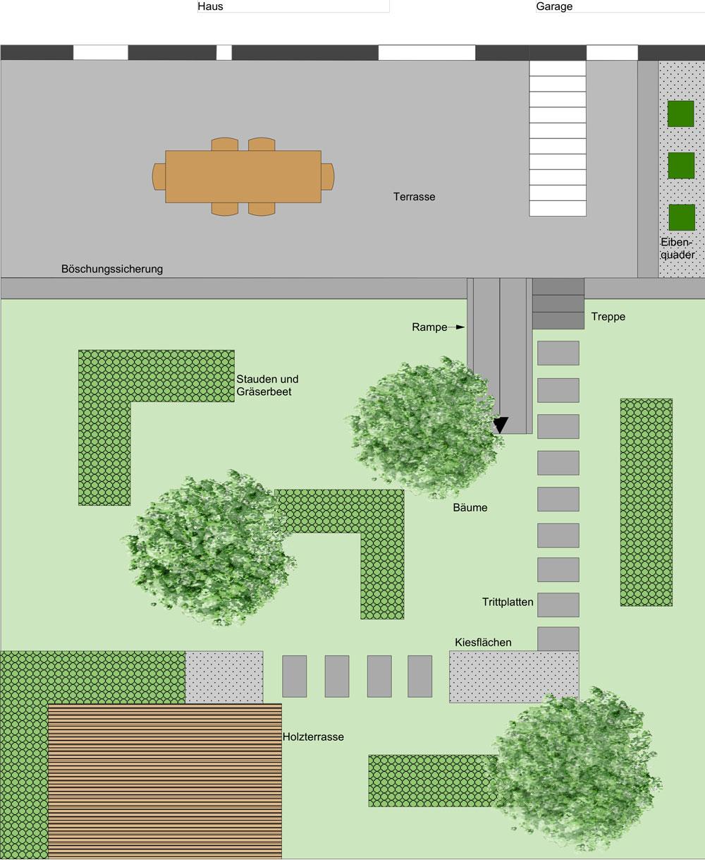 Gartenplanung Aachen